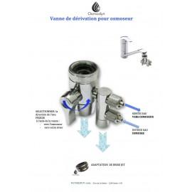 Collecteur vanne dérivation robinet