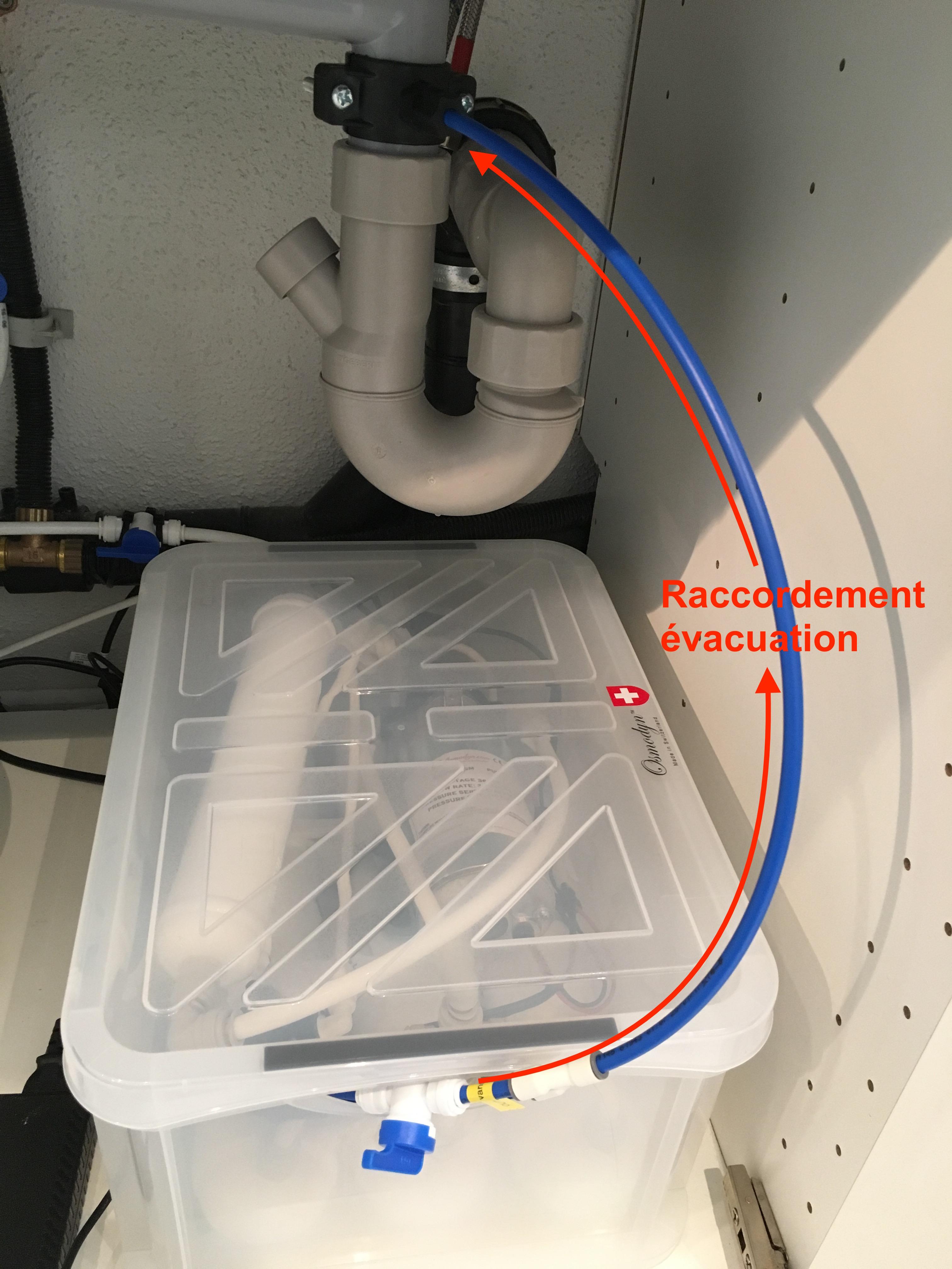Raccordement Osmodyn premium