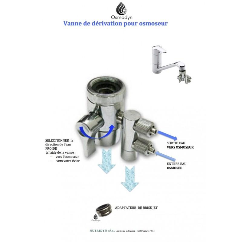 raccordement au robinet