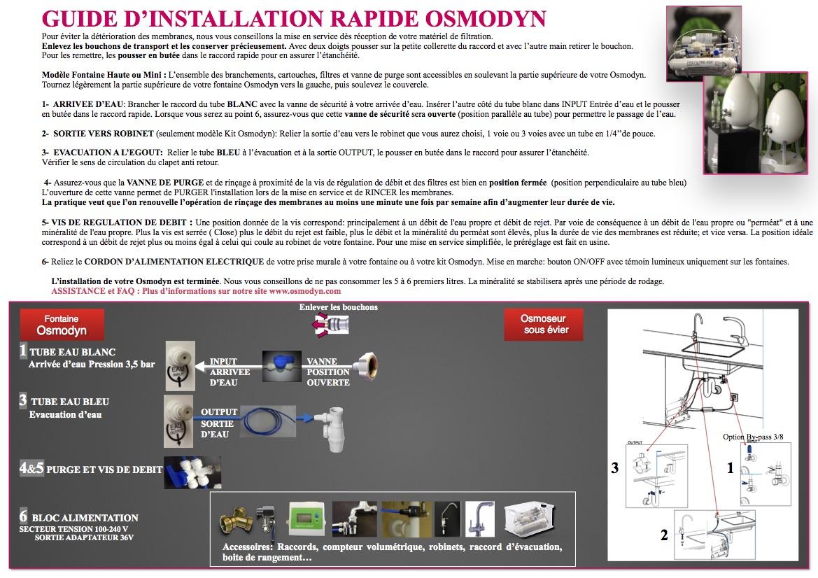 fontaine à eau mini osmodyn vortex osmodyn nutridyn sarl installation osmodyn ce 2017